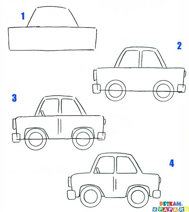 Легковая машина - начальные уроки рисования для детей / Уроки .  Инесса или Несс (кому как...